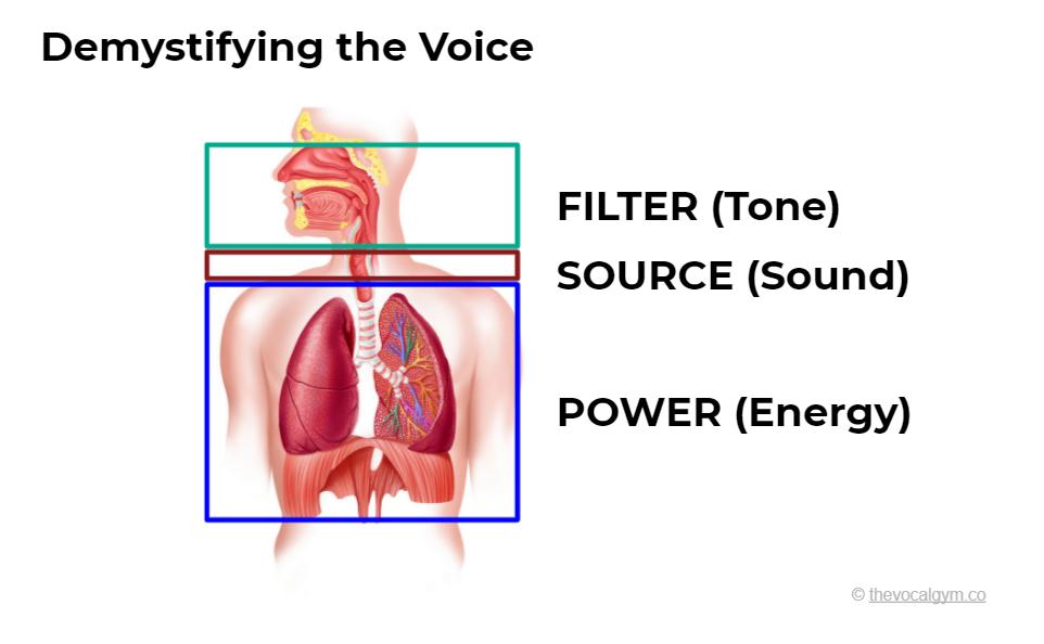 Power Source Filter